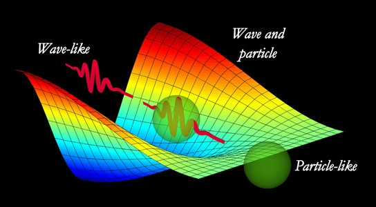 mystery-of-wave-particle-duality.jpg