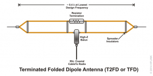 t2fd_antenna_2.png